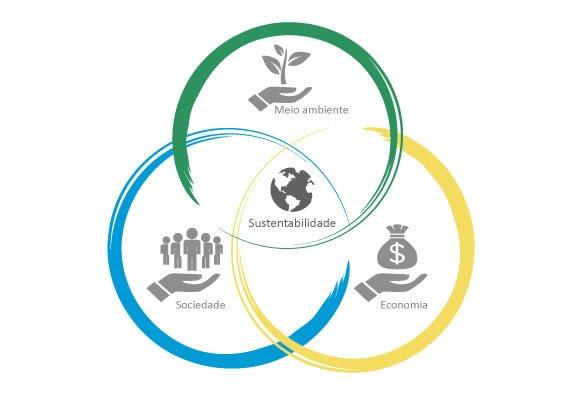 servicos ambientais 1 - SERVIÇOS AMBIENTAIS