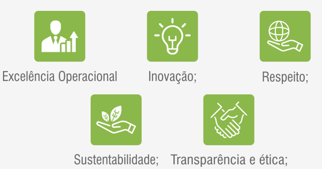valores da metaplan - FACILITY MANAGEMENT